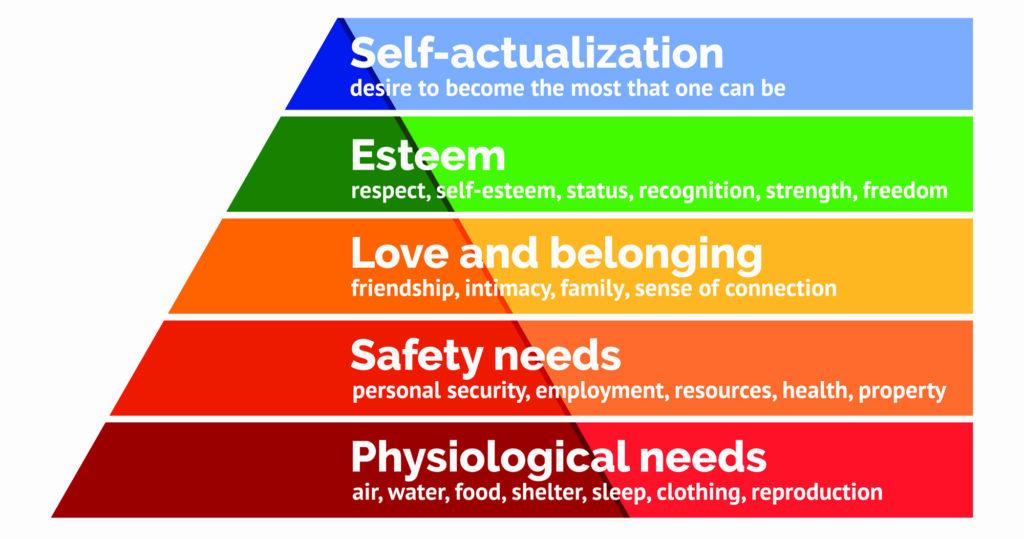 maslow hierarchy of needs diagram